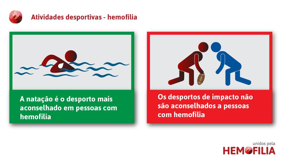 atividades-desportivas-hemofilia