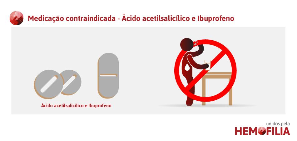 medicacao-contra-indicada