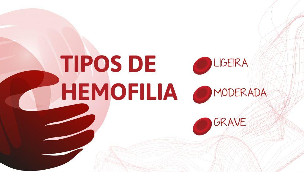 tipos-de-hemofilia